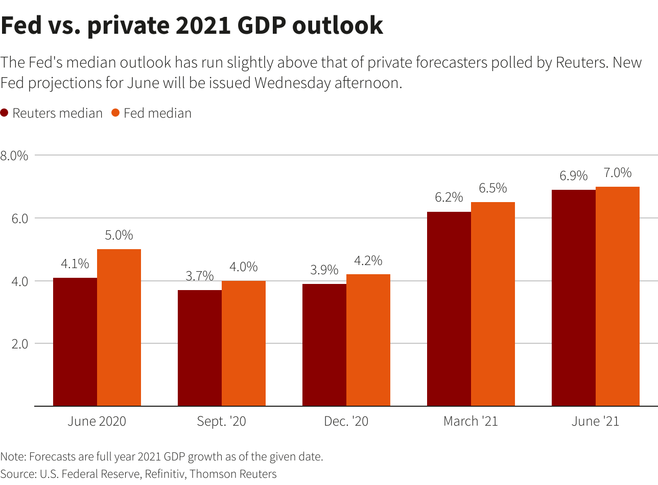 Fed expected to signal start of monetary policy shift debate 5